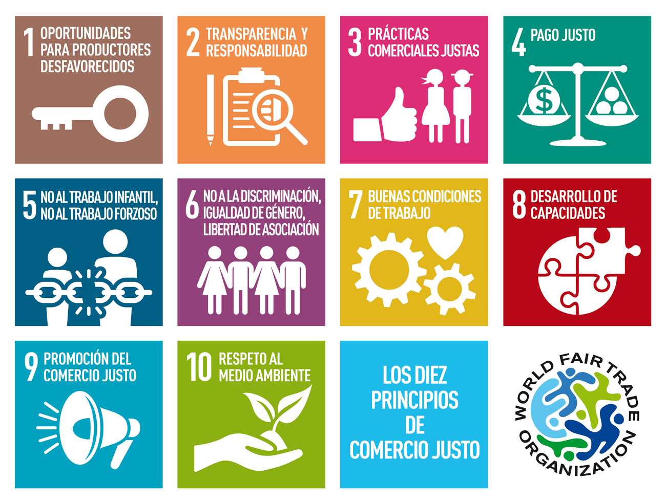 fair-trade-principles-icons_spanish