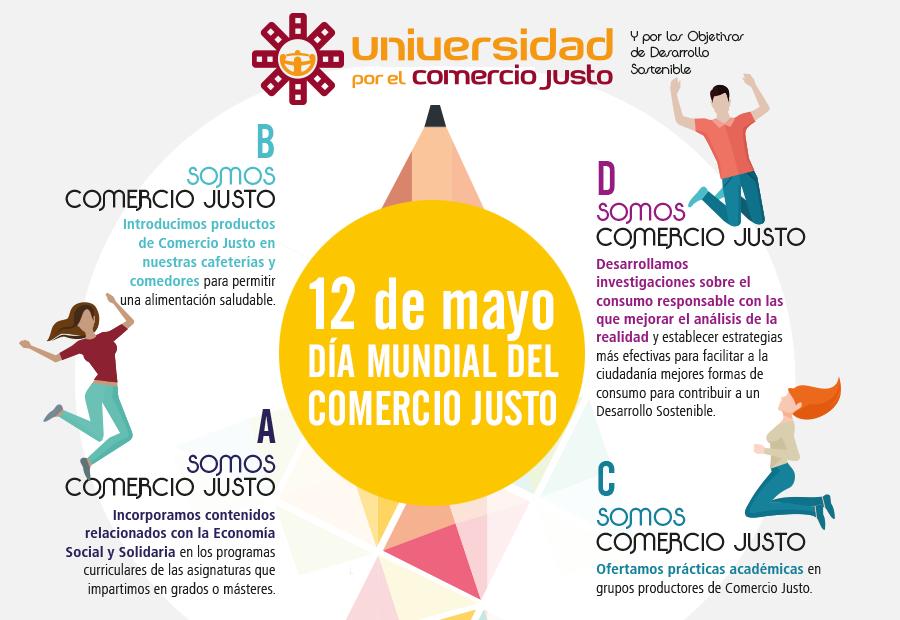 Las Universidades celebran el Día del Comercio Justo