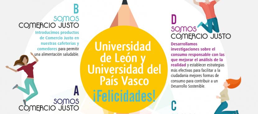 Universidades por el Comercio Justo