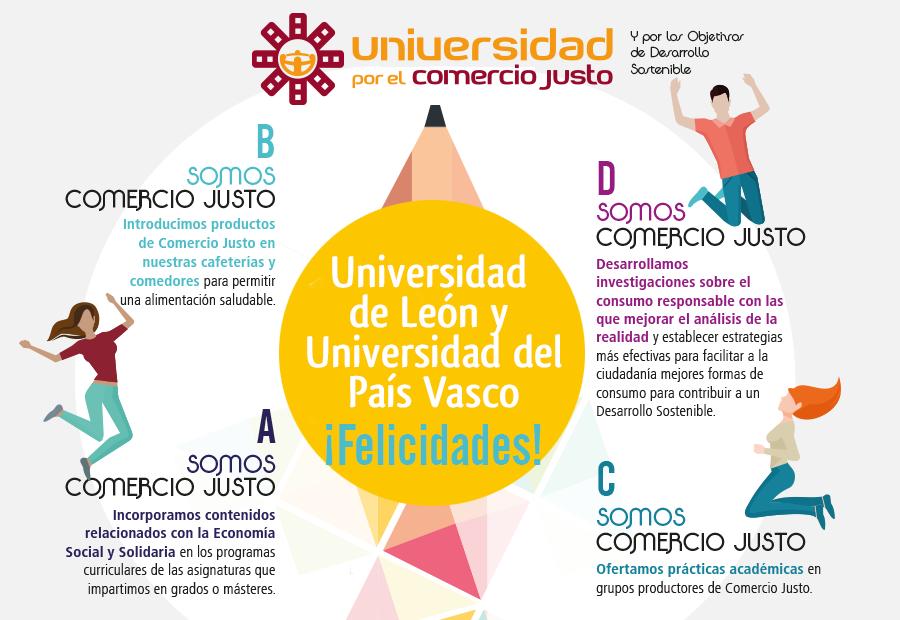 La Universidad de León y la Universidad del País Vasco son ya Universidades por el Comercio Justo