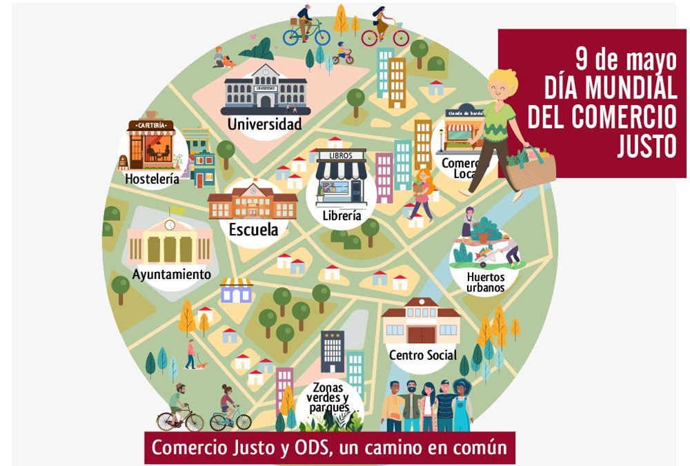 Nuestras ciudades por el Comercio Justo y la Agenda 2030