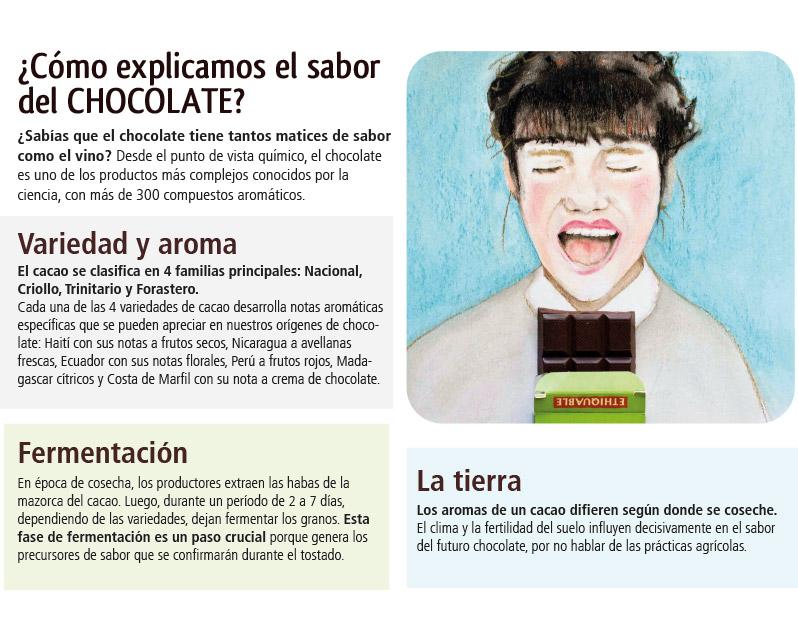 Disfrutar del chocolate